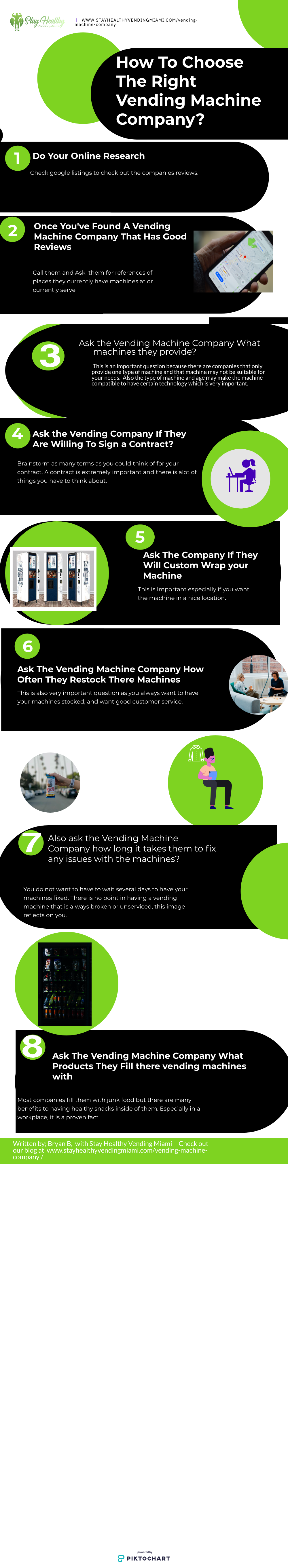 How To Choose The Right Vending Machine Company