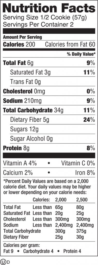 Image of Lenny and Larry's protein cookie nutrition facts. Showing fats, calories, and carbs of the protein cookie