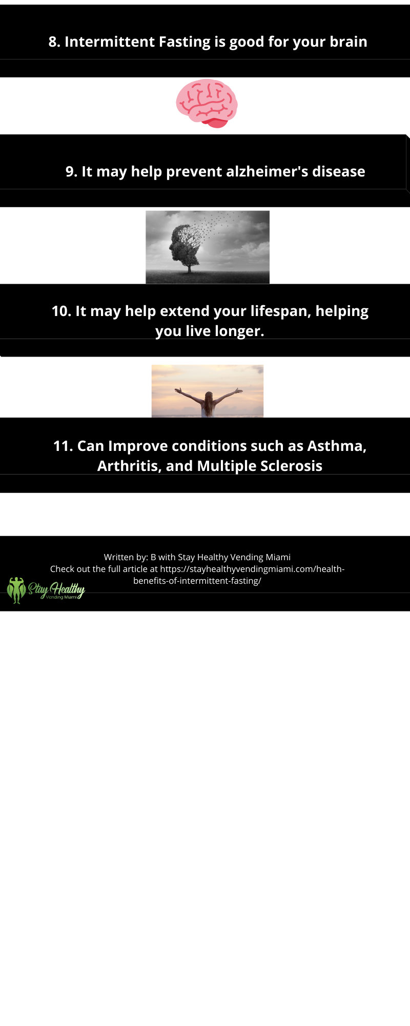 Health Benefits of Intermittent Fasting infographic. Goes over 11 points on the Health Benefits of Intermittent Fasting
