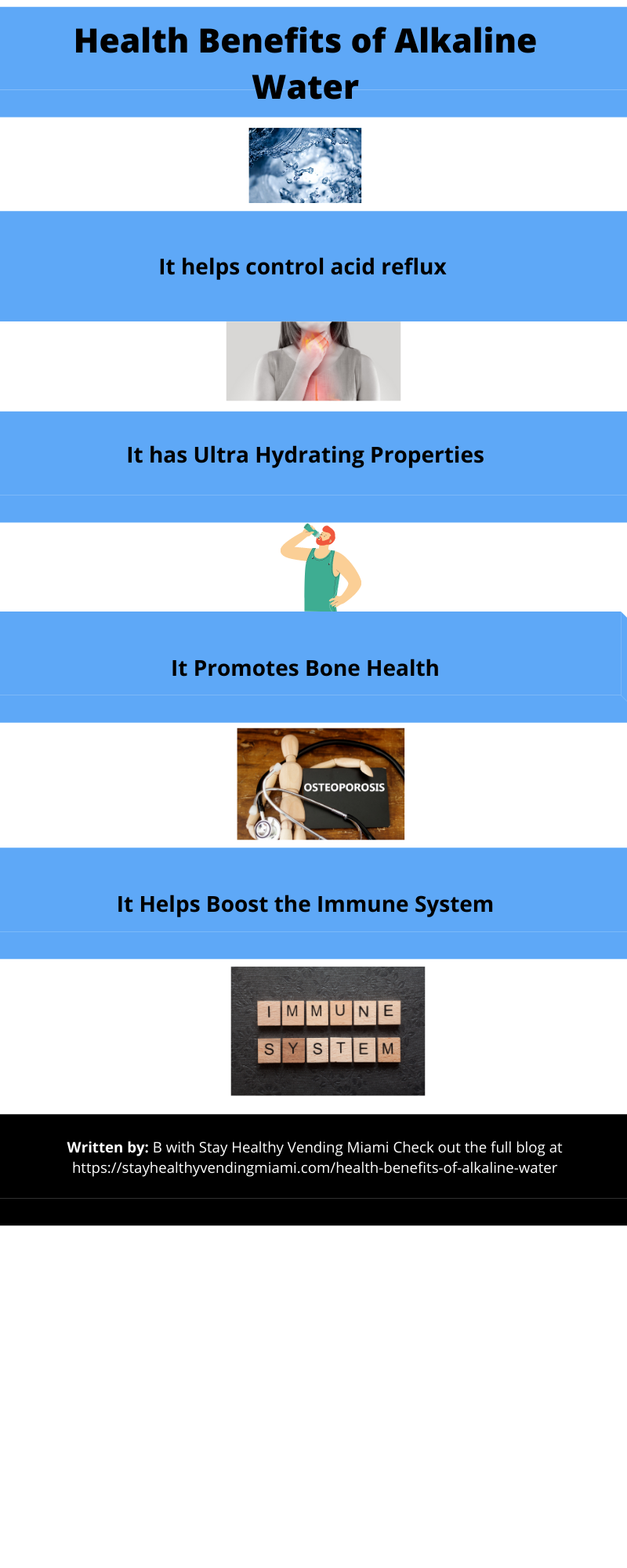 Infographic of the health benefits of alkaline water. Has pictures and the key points covered in the blog about alkaline water