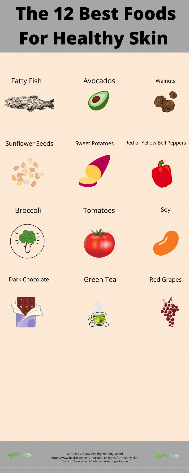 The 12 best foods for healthy skin infographic. If you healthy skin eat these foods. This is like a glowing skin diet. It talks about fatty fish, avocados, walnuts, sunflower seeds, sweet potatoes, red or yellow bell peppers, broccoli, Tomatoes, Soy, Dark Chocolate, green tea, Red grapes all these are best foods for skin. Always take care of your skin. The original article talks about avocados good for skin we never knew that. Check out the article as well.